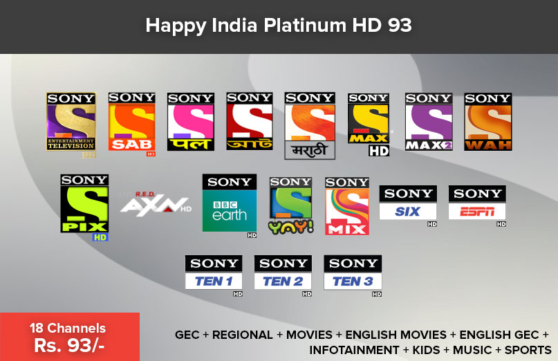 Happy India Platinum HD 93